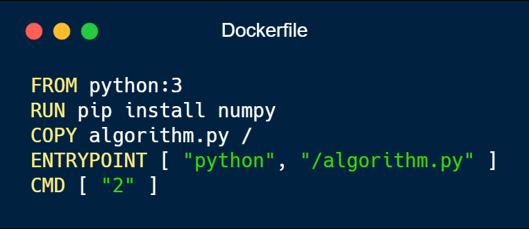 The Dockerfile specifies how the Docker image is built.