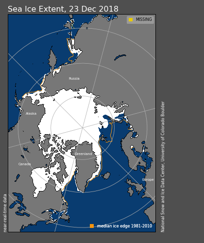 N_daily_extent_12232018.png