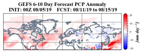 AO Blog Update   AER   Weather Risk Assessment