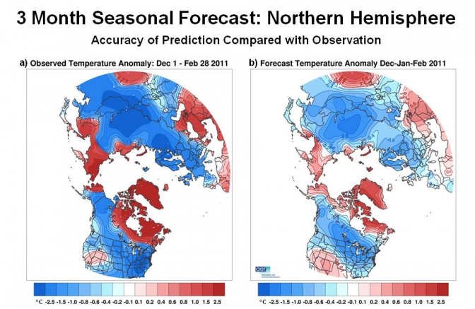 Seasonal Weather Forecasts Aer Weather Risk Assessment